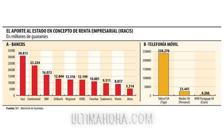http://media.ultimahora.com/adjuntos/161/imagenes/005/415/0005415762.jpg