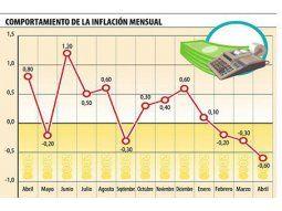 MUNDO | Paraguay y México buscan reforzar relación con visita de Peña Nieto a Cartes