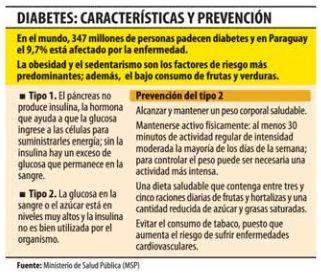 Diabetes de susceptibilidad genética tipo 1