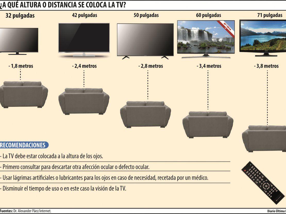 Conozca la altura y distancia m s recomendables para ver - Distancia para ver tv led ...