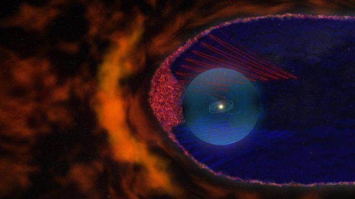 La entrada de la sonda espacial al espacio interestelar ocurrió a 17.702 millones  de kilómetros del Sol.