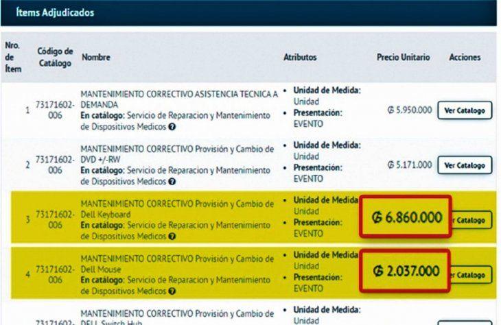 Llamativo. En el facsímil se pueden ver los precios de los productos bajo observación.