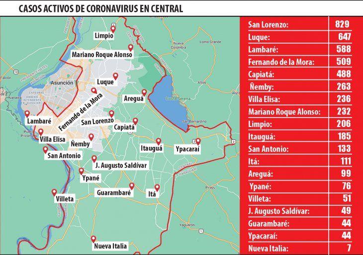 Los casos activos de Covid-19 en cada ciudad de Central