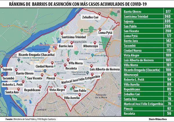 <p>Los casos acumulados de Covid-19 por barrio, en Asunci&oacute;n.</p>