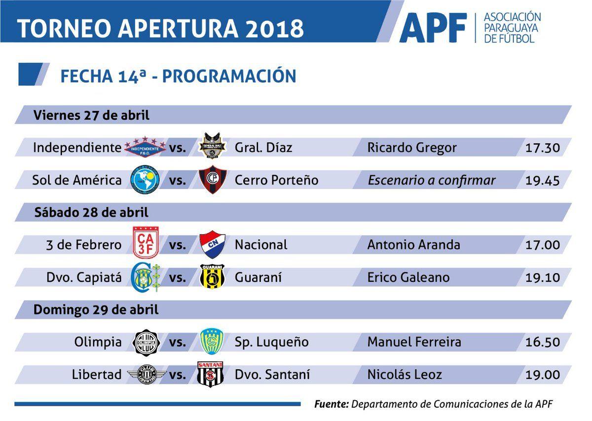 Divisional de la APF programa dos fechas del Apertura