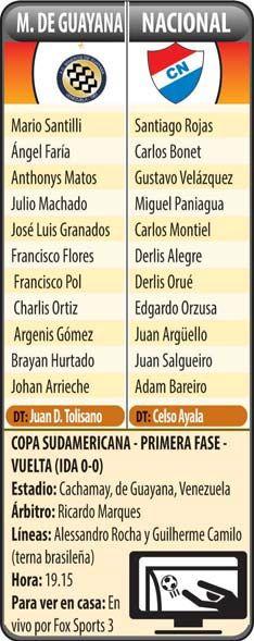 Nacional, por seguir con vida en la Sudamericana