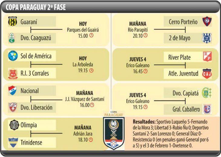 Lindos juegos por Copa Paraguay