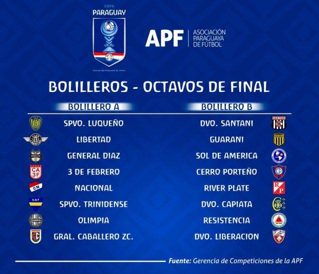 La Copa Paraguay define este martes sus cruces de octavos de final.