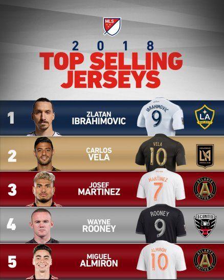 Las camisetas más vendidas en la MLS