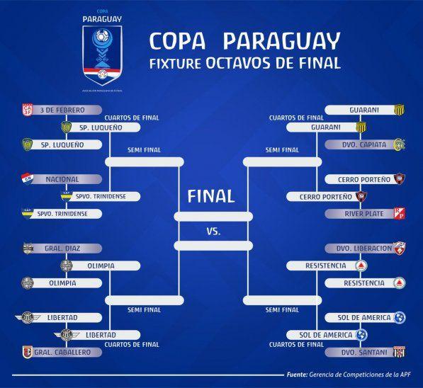 Los cuartos de final de la Copa Paraguay