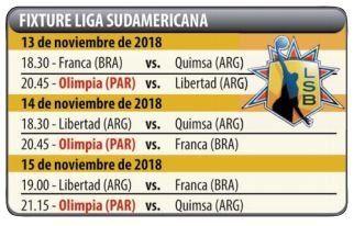 Venden entradas para la Liga Sudamericana
