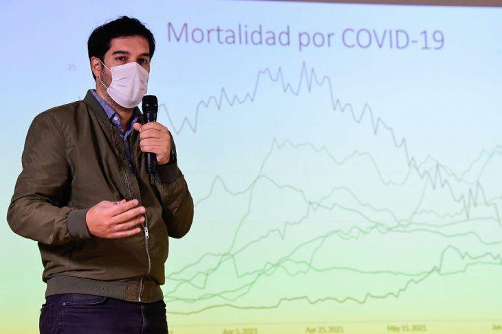 Guillermo Sequera indicó que Paraguay tiene la mayor cantidad de muertes de Covid-19 por cada milón habitantes.
